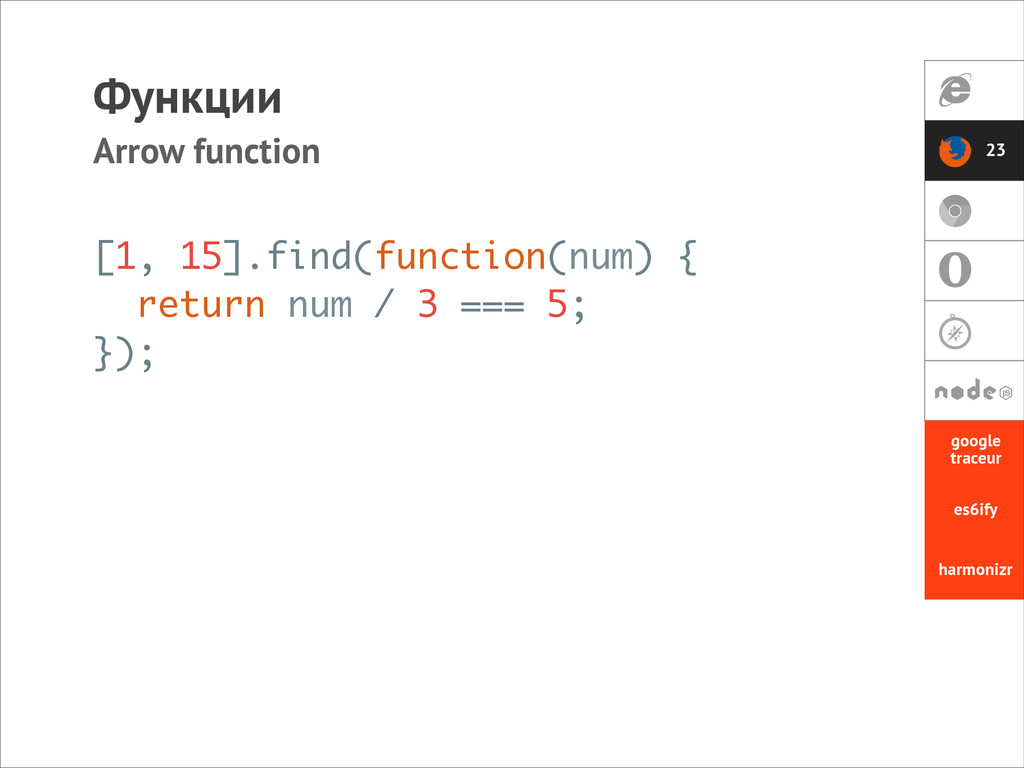 Функции Arrow function 23 es6ify harmonizr goog...