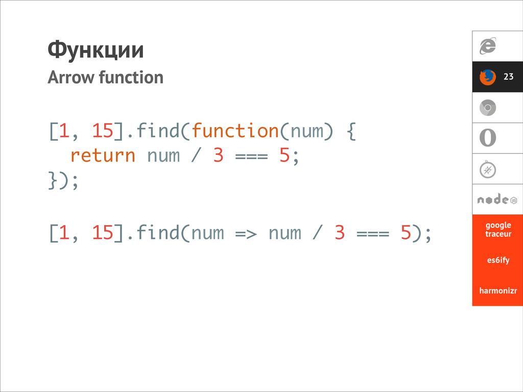 Функции Arrow function [1, 15].find(num => num ...