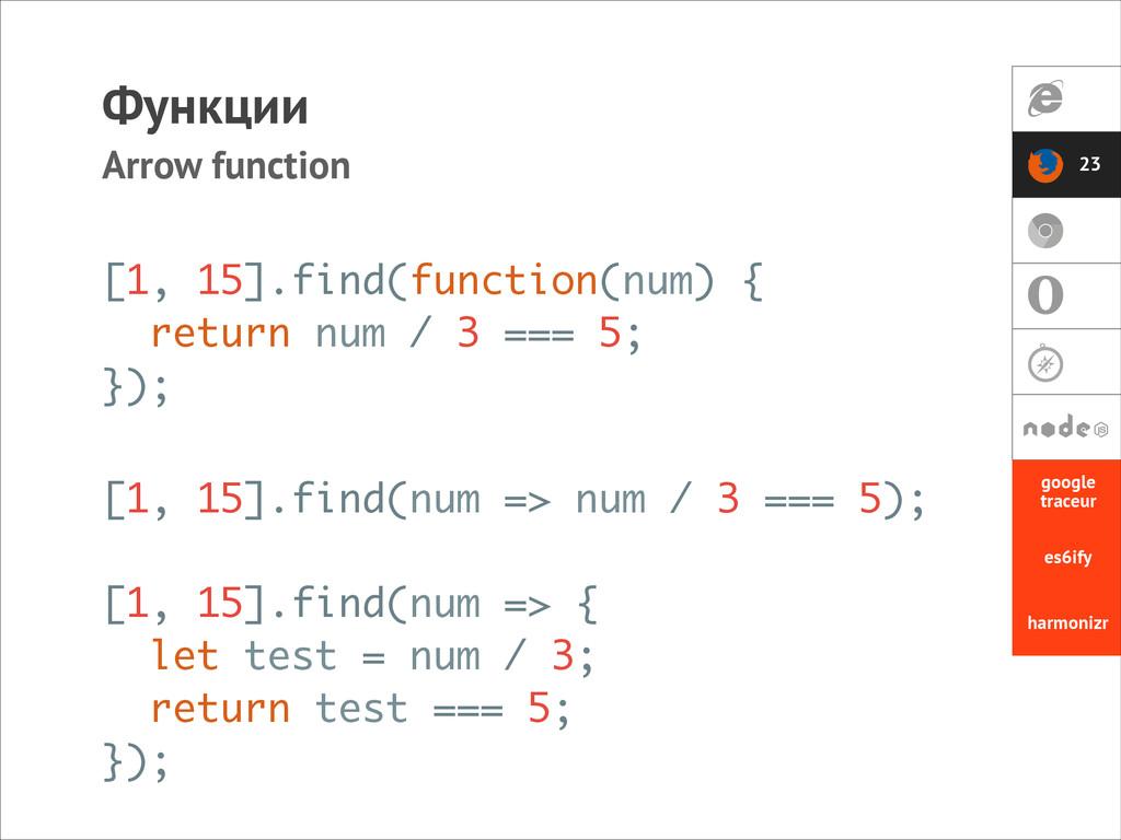 Функции Arrow function [1, 15].find(num => { le...