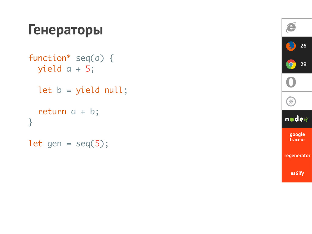 Генераторы function* seq(a) { yield a + 5; ! le...