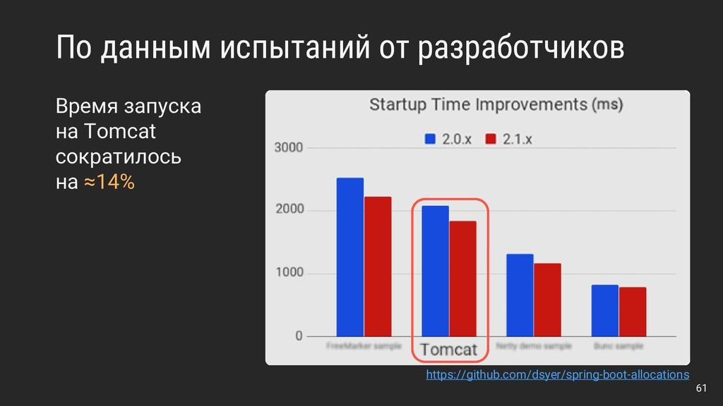 По данным испытаний от разработчиков Время запу...