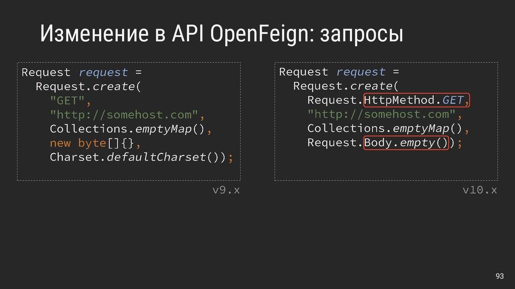 Изменение в API OpenFeign: запросы 93