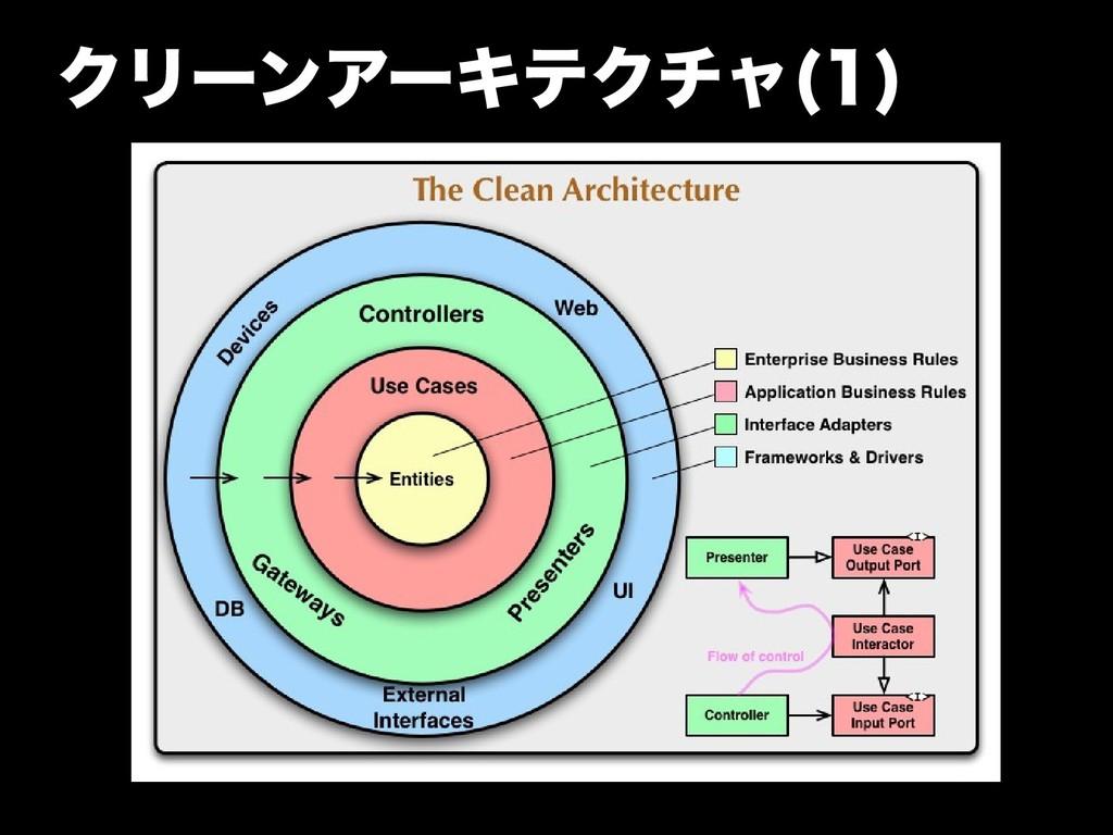 クのバージョンアリーンアーキテクのバージョンアチャやパター(1)