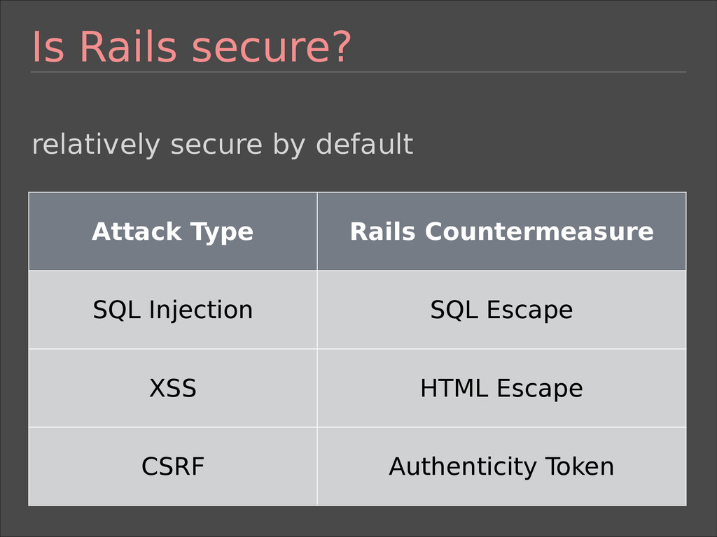 Is Rails secure? relatively secure by default A...