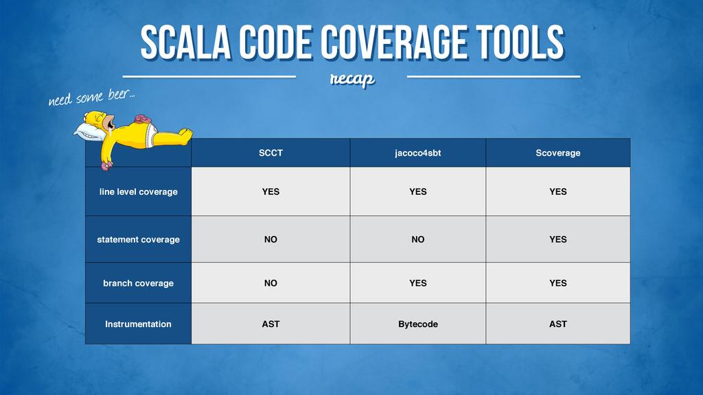 Scala code coverage Tools recap SCCT jacoco4sbt...