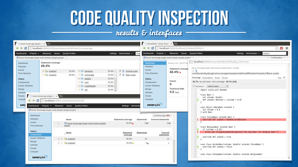 Code quality inspection results & interfaces