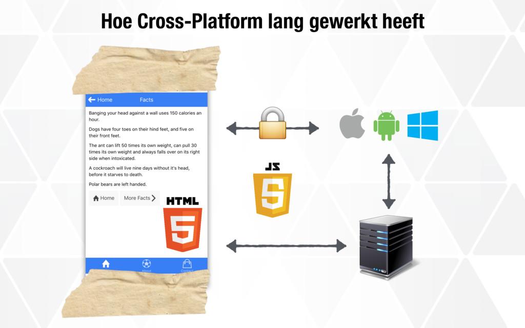 """HTML Apps  """" Hoe Cross-Platform lang gewerkt h..."""