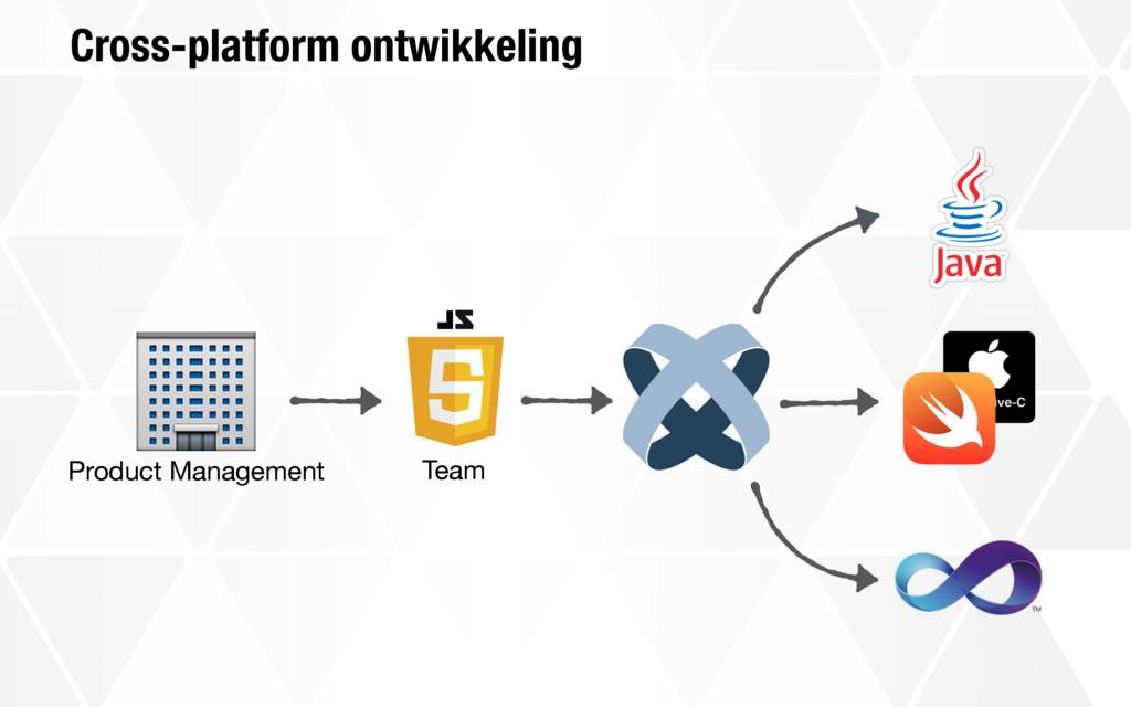 Cross-platform ontwikkeling ! Product Managemen...