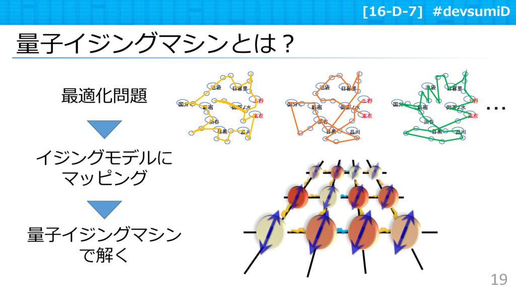 [16-D-7] #devsumiD 19 量子イジングマシンとは? 最適化問題 イジングモデ...