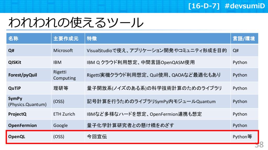 [16-D-7] #devsumiD 38 われわれの使えるツール 名称 主要作成元 特徴 言...