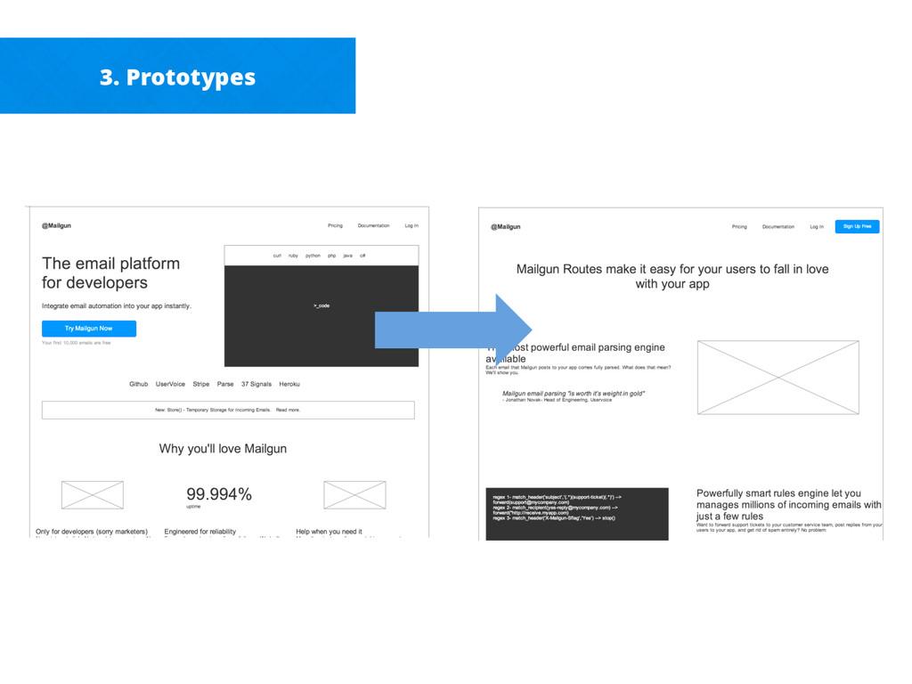 3. Prototypes