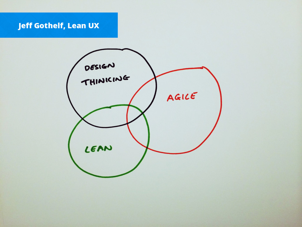 Jeff Gothelf, Lean UX