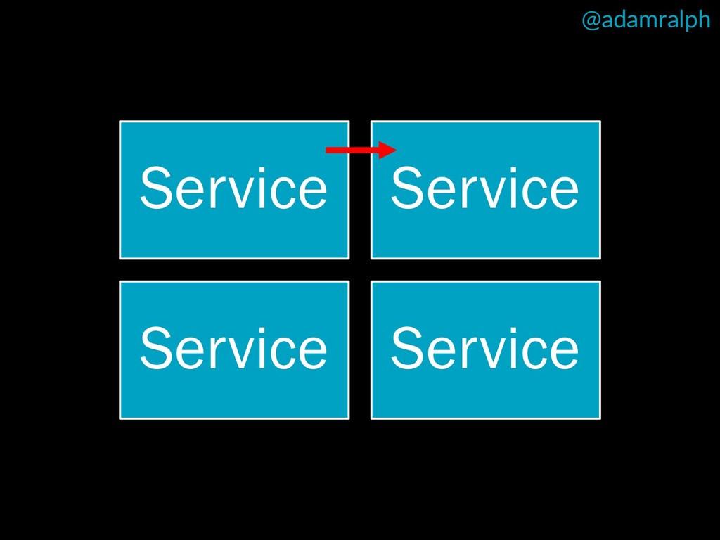 @adamralph Service Service Service Service