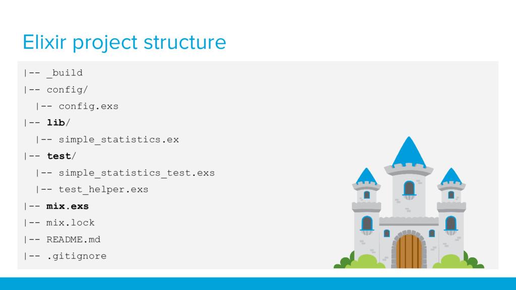 Elixir project structure |-- _build |-- config/...