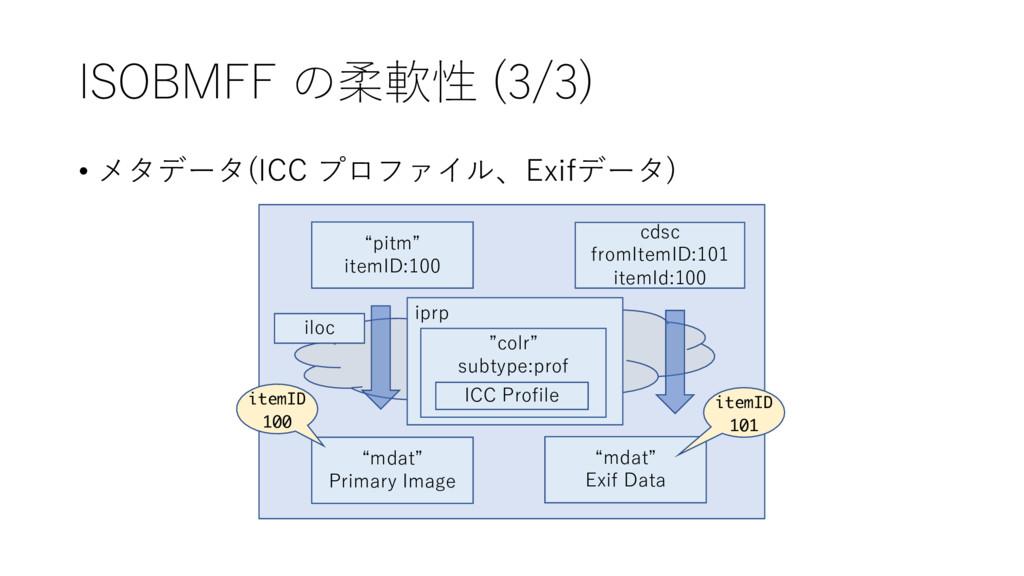 ( ) • E D C 0 0 0 ) ( 0 ) : ) 0 01 ) 0 ) ) 1 : ...