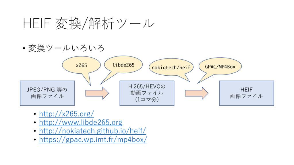 • NG HJHJ • CC F • CC EEE : 56 • CC :2C64 :C : ...