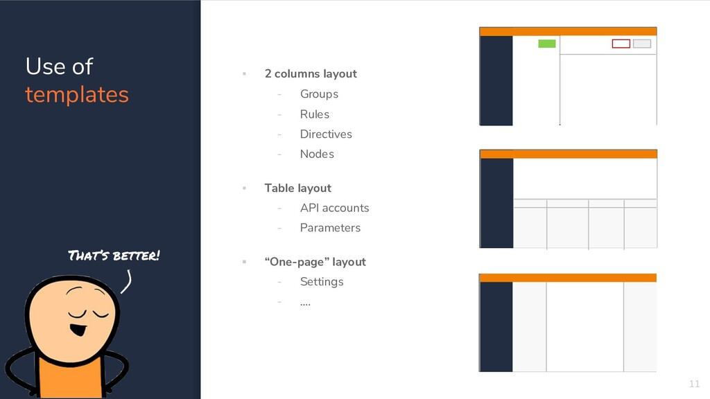Use of templates ▪ 2 columns layout - Groups - ...