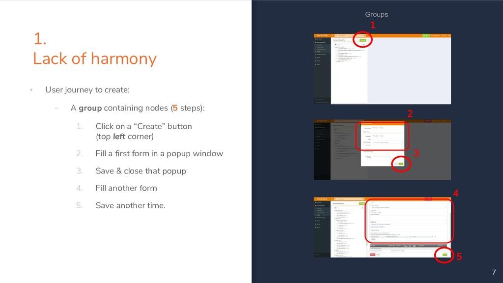 1. Lack of harmony ▪ User journey to create: - ...