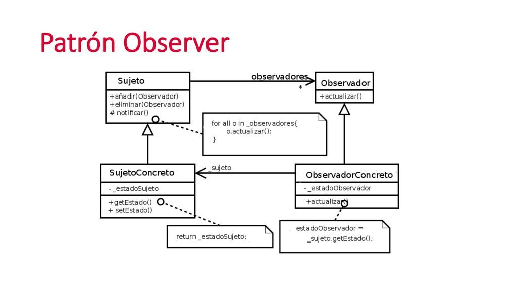 Patrón Observer