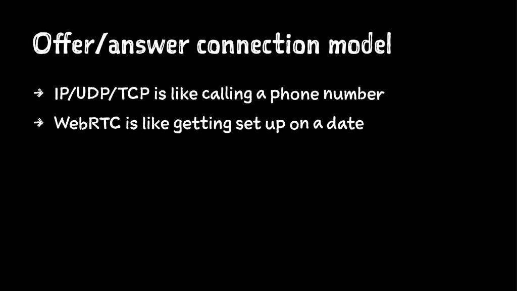 Offer/answer connection model 4 IP/UDP/TCP is l...