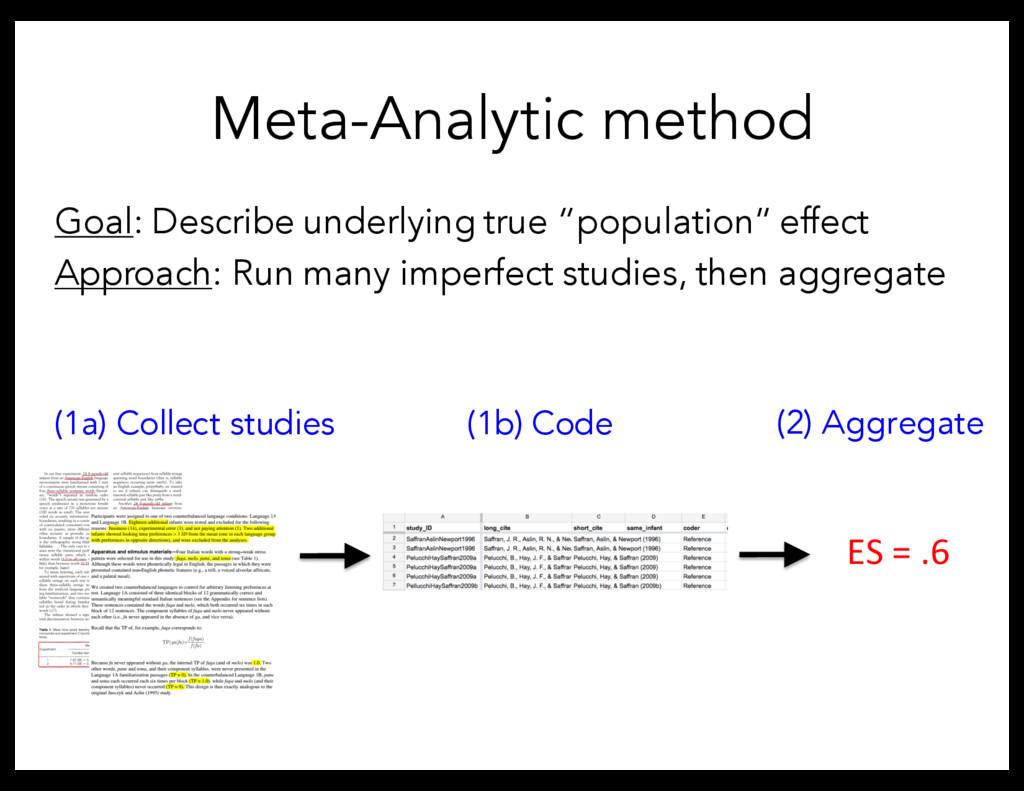 Meta-Analytic method Goal: Describe underlying ...