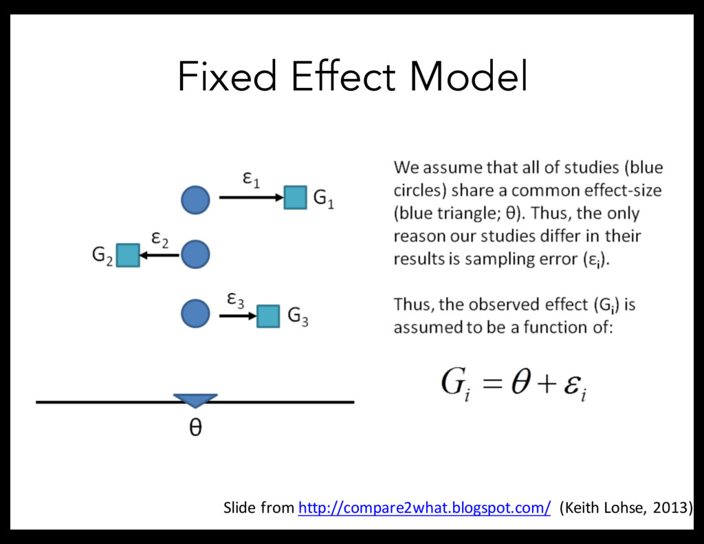Fixed Effect Model Slide from http://compare2wh...