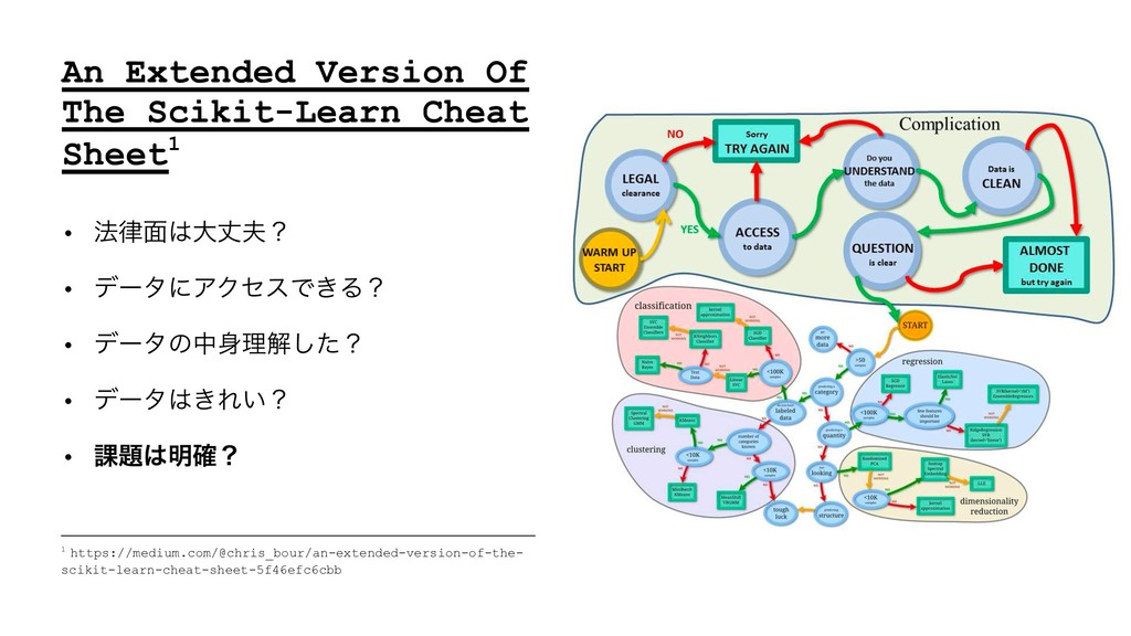 An Extended Version Of The Scikit-Learn Cheat S...