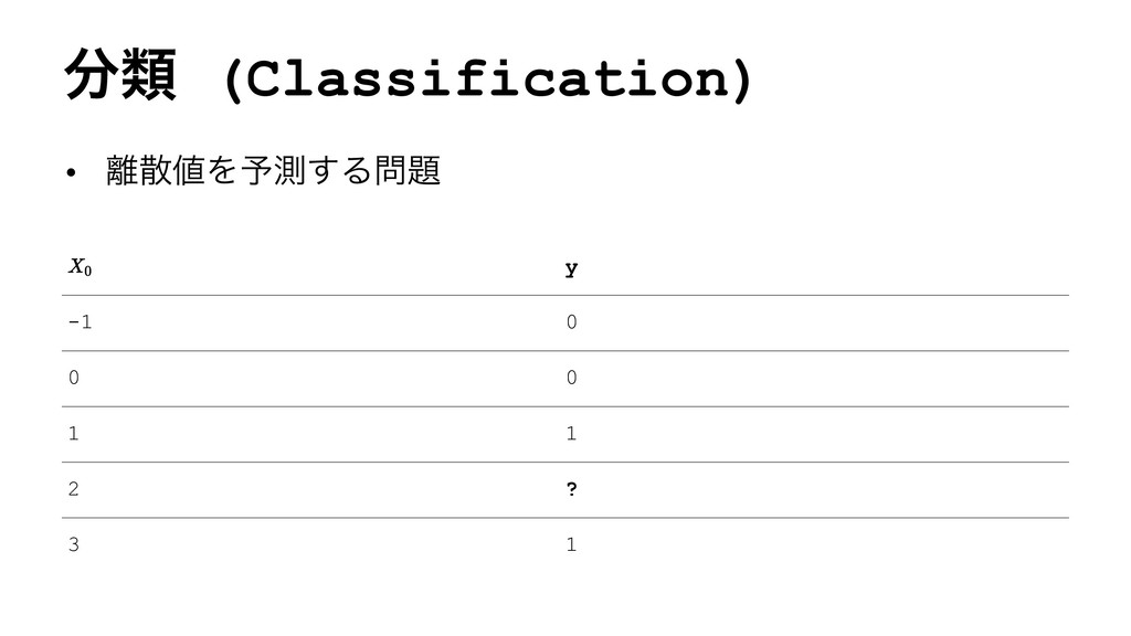 ෼ྨ (Classification) • ཭ࢄ஋Λ༧ଌ͢Δ໰୊ ! y -1 0 0 0 1...