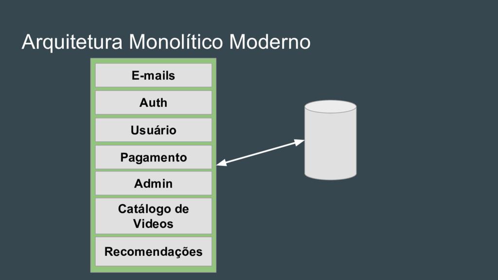 Arquitetura Monolítico Moderno Auth E-mails Pag...