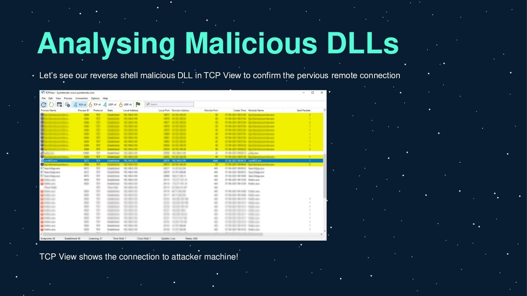 Analysing Malicious DLLs Let's see our reverse ...