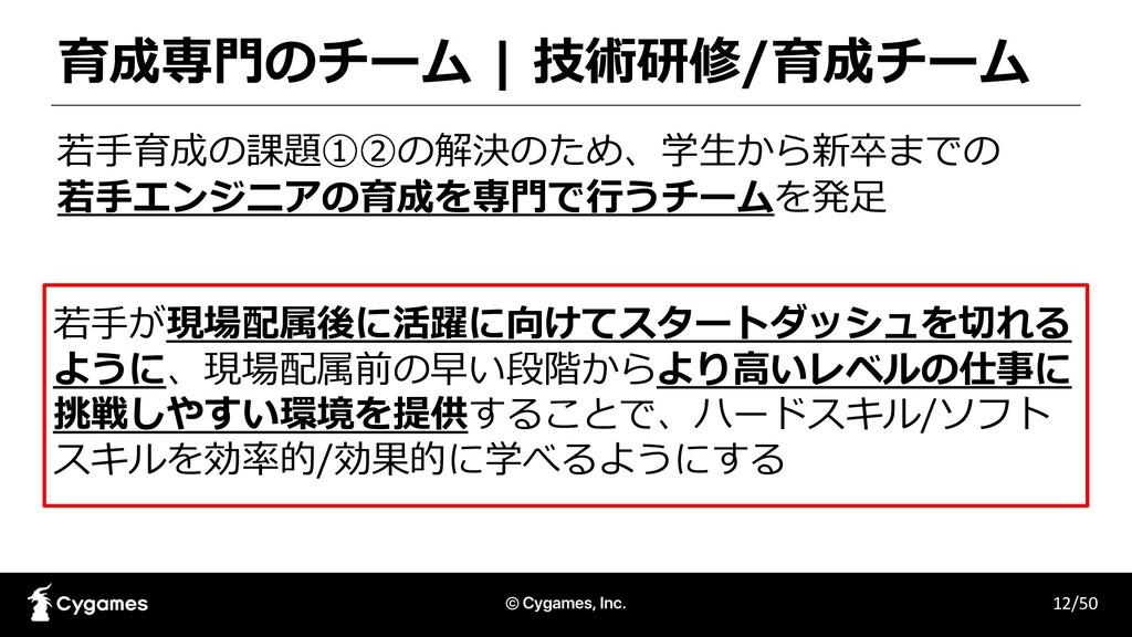 育成専⾨のチーム   技術研修/育成チーム 12/50 若⼿育成の課題①②の解決のため、学⽣か...