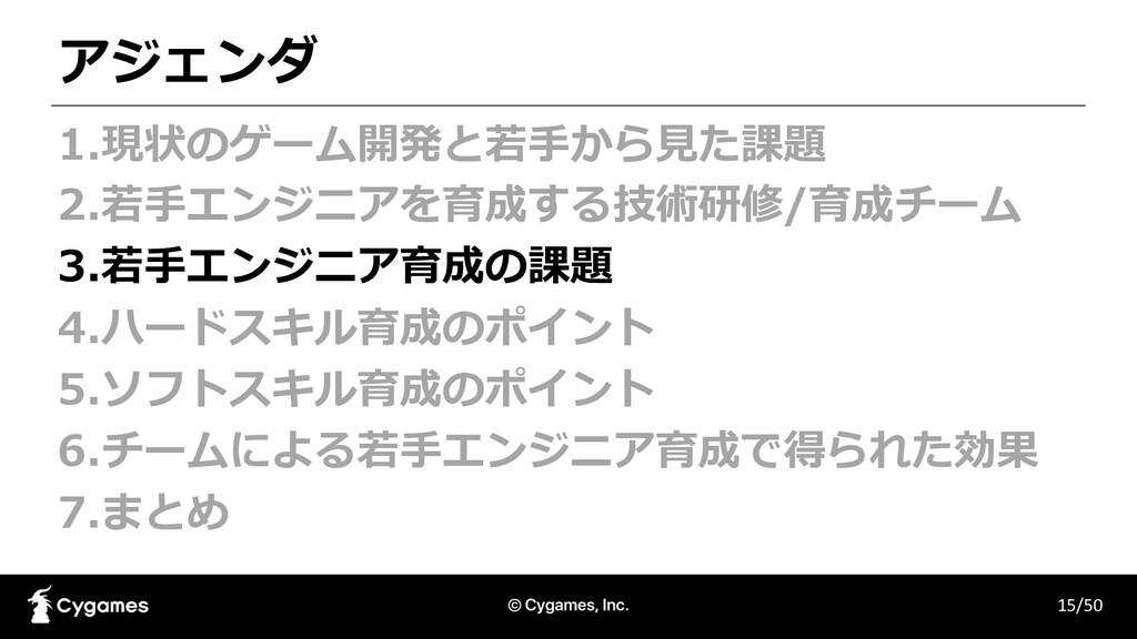アジェンダ 15/50 1.現状のゲーム開発と若⼿から⾒た課題 2.若⼿エンジニアを育成する技...