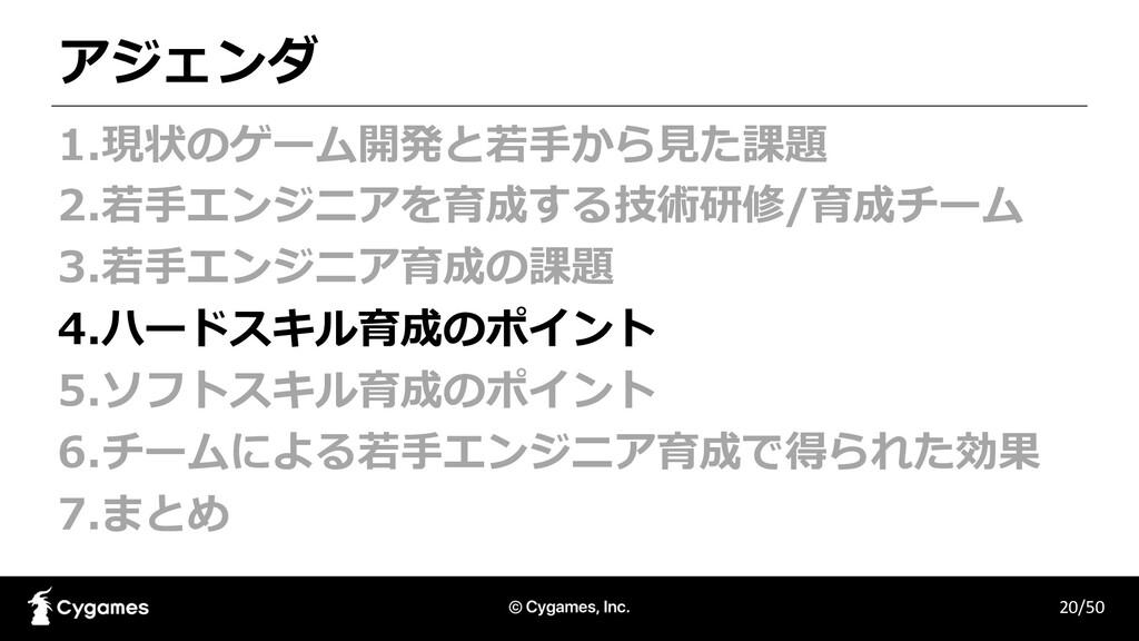 アジェンダ 20/50 1.現状のゲーム開発と若⼿から⾒た課題 2.若⼿エンジニアを育成する技...
