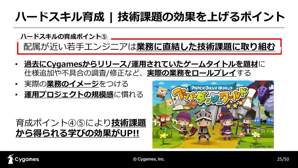 25/50 • 過去にCygamesからリリース/運⽤されていたゲームタイトルを題材に 仕様追...