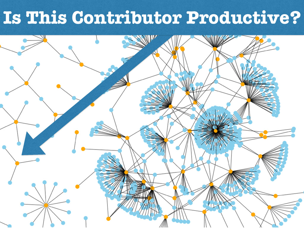 Is This Contributor Productive?
