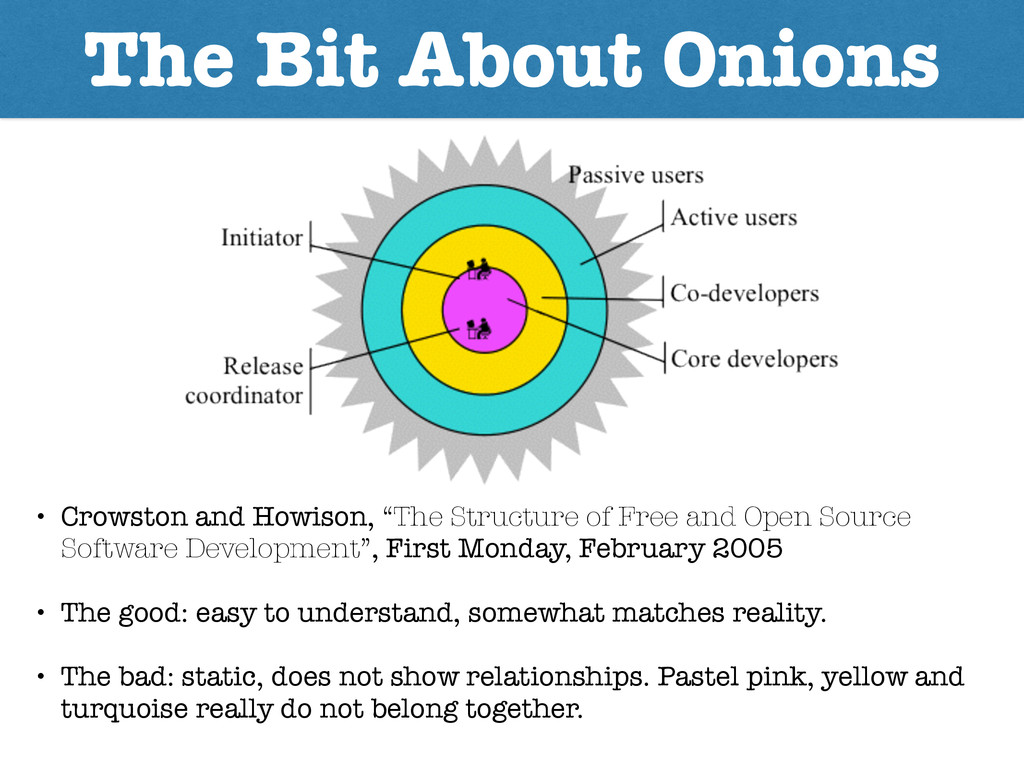"""The Bit About Onions • Crowston and Howison, """"T..."""