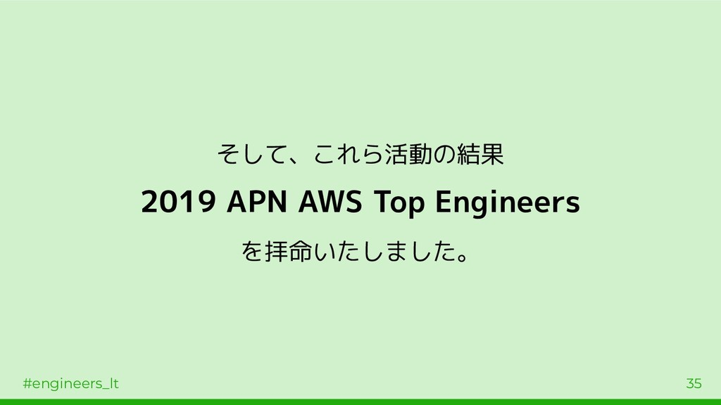 #engineers_lt 35 そして、これら活動の結果 2019 APN AWS Top ...