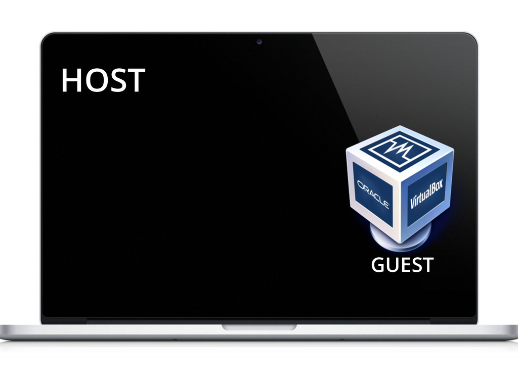 HOST GUEST