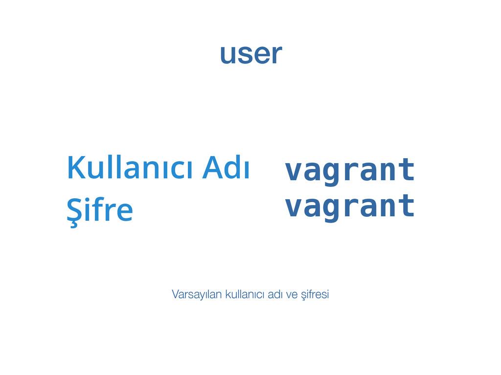user Kullanıcı Adı Şifre vagrant vagrant Varsay...