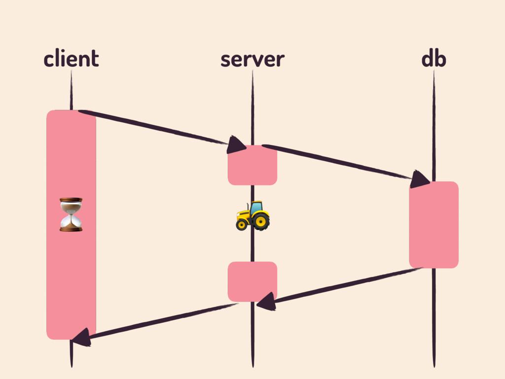 client server db ⏳