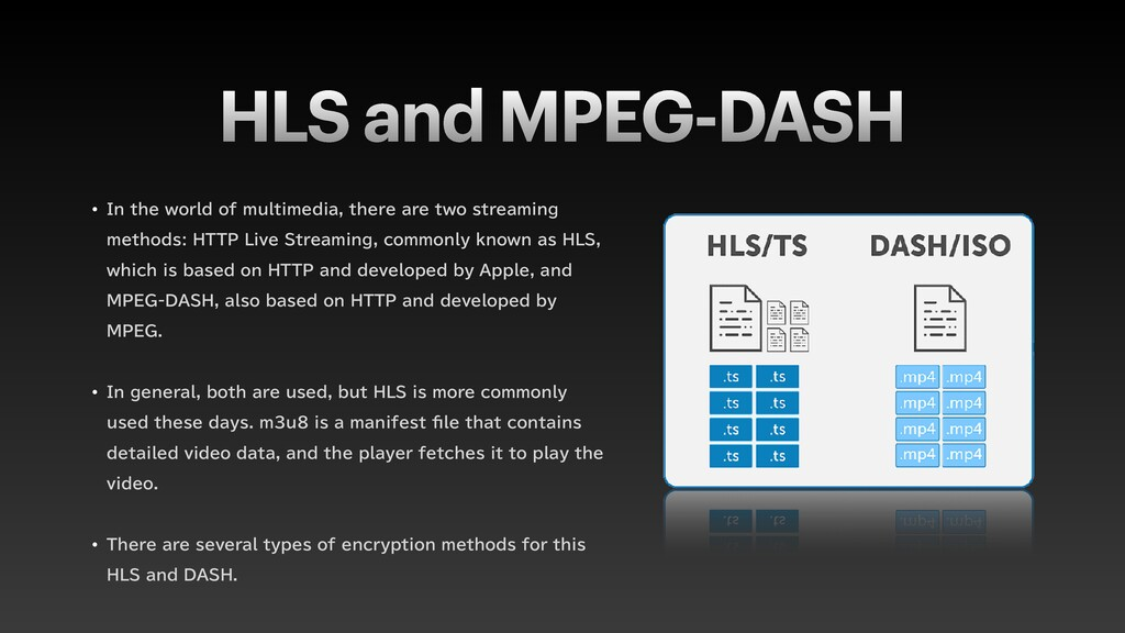 HLS and MPEG-DASH w *OUIFXPSMEPGNVMUJNFEJB...