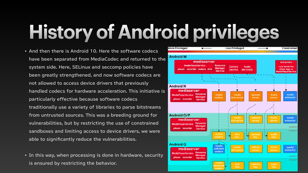 """History of Android privileges w """"OEUIFOUIFSF..."""