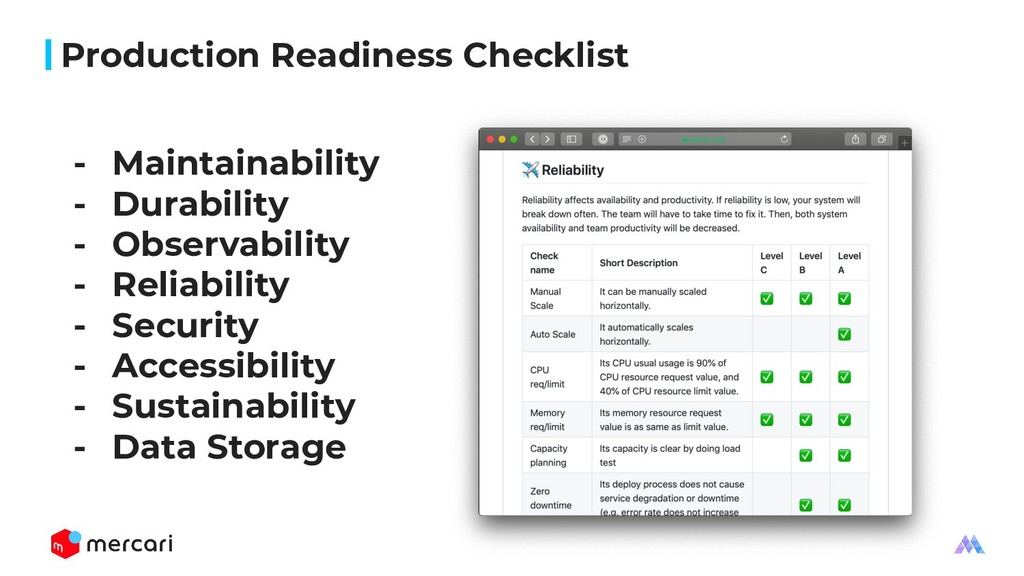 Production Readiness Checklist - Maintainabilit...