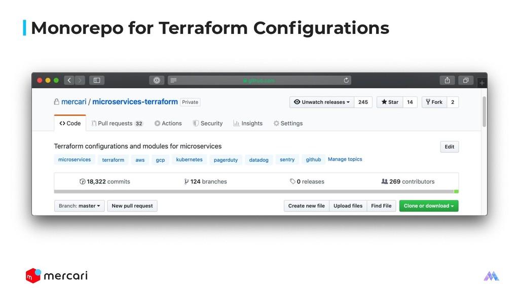 Monorepo for Terraform Configurations