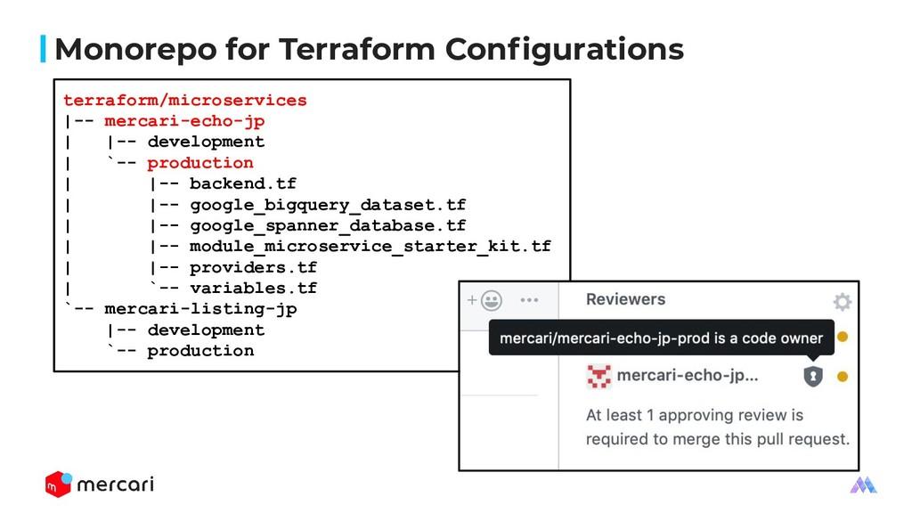 Monorepo for Terraform Configurations terraform/...