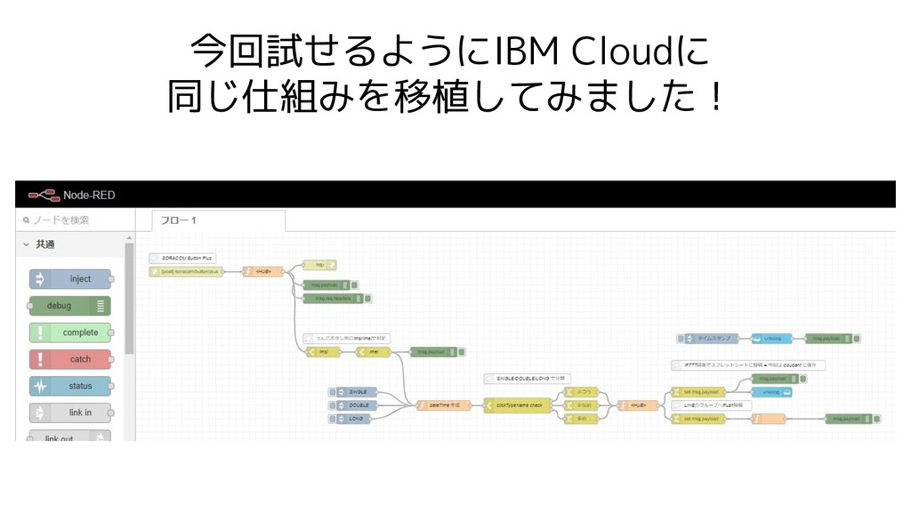 今回試せるようにIBM Cloudに 同じ仕組みを移植してみました!