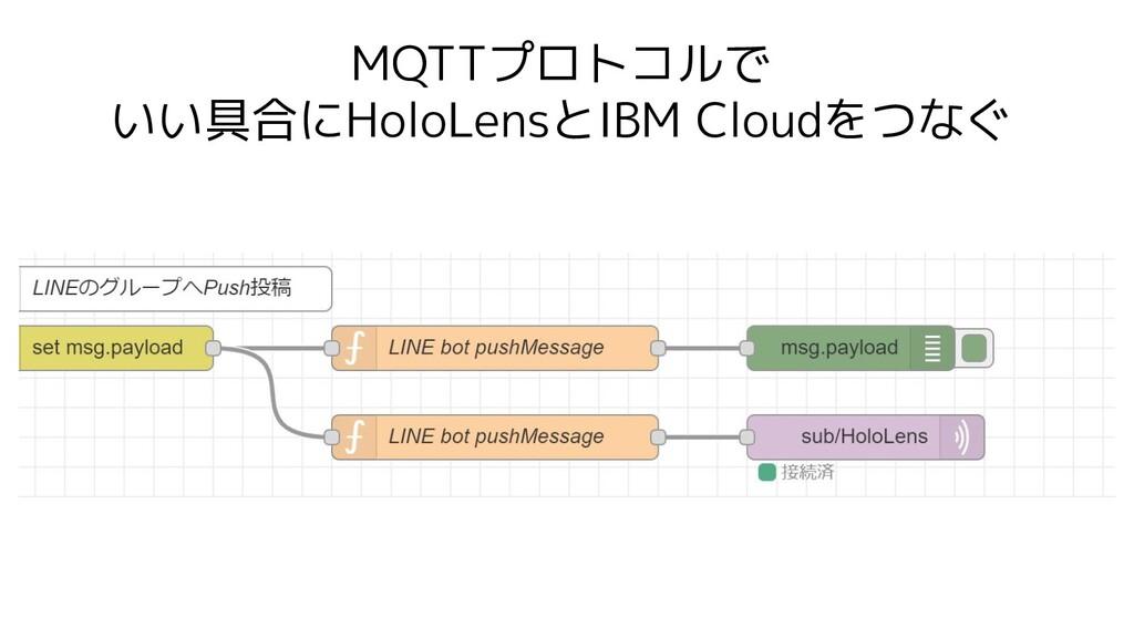 MQTTプロトコルで いい具合にHoloLensとIBM Cloudをつなぐ