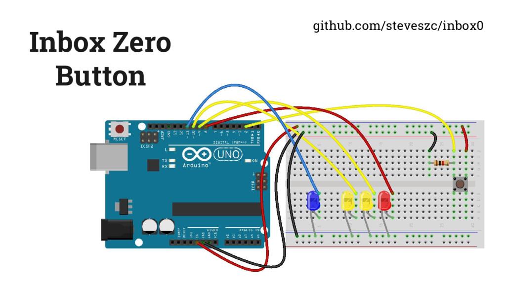 github.com/steveszc/inbox0 Inbox Zero Button