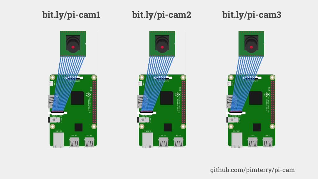 github.com/pimterry/pi-cam bit.ly/pi-cam1 bit.l...