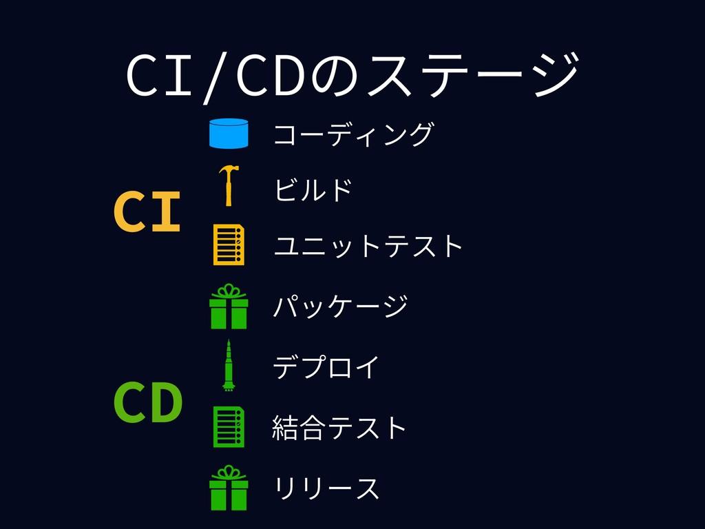 CI/CDのステージ ビルド 結合テスト コーディング デプロイ パッケージ ユニットテスト ...